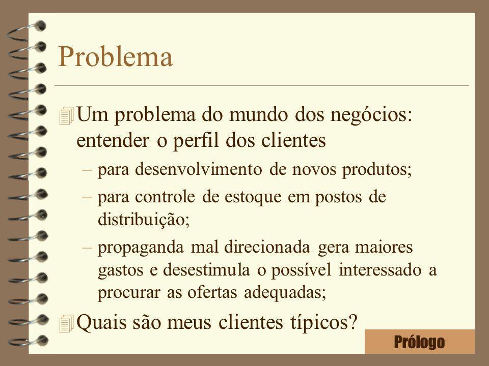 Problema Um problema do mundo dos negócios: entender o perfil dos clientes. para desenvolvimento de novos produtos;