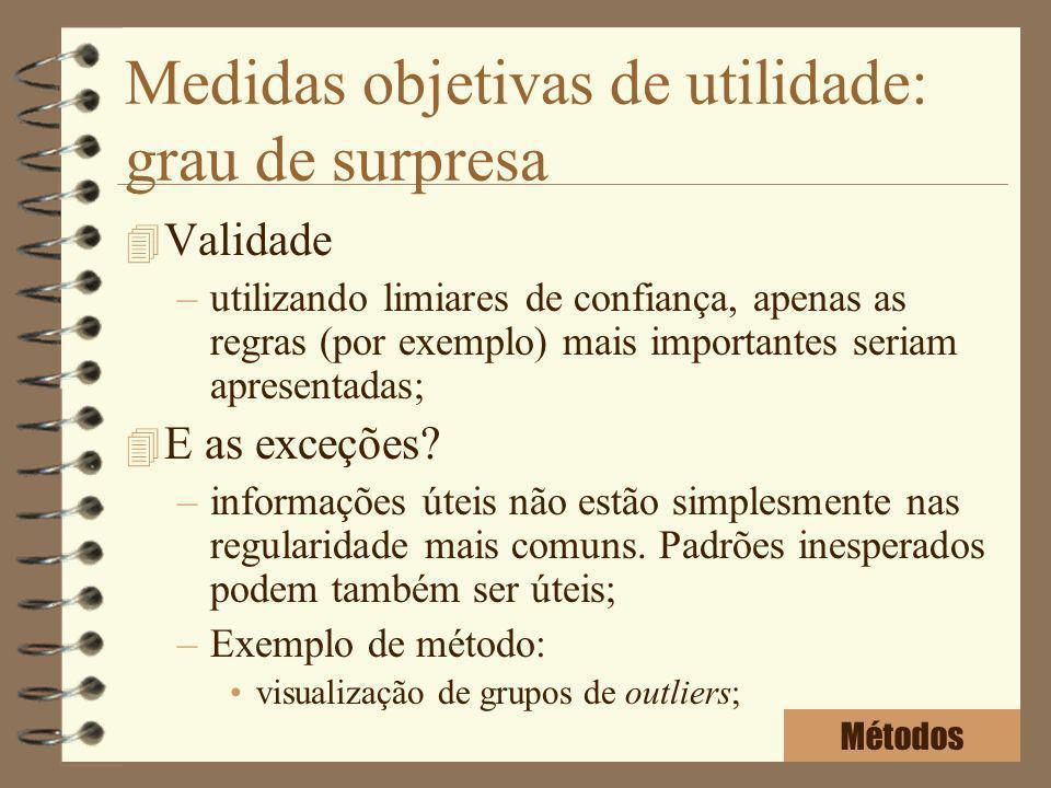 Medidas objetivas de utilidade: grau de surpresa