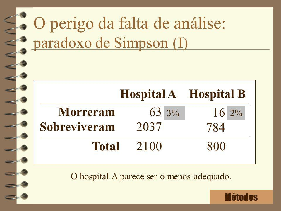 O perigo da falta de análise: paradoxo de Simpson (I)