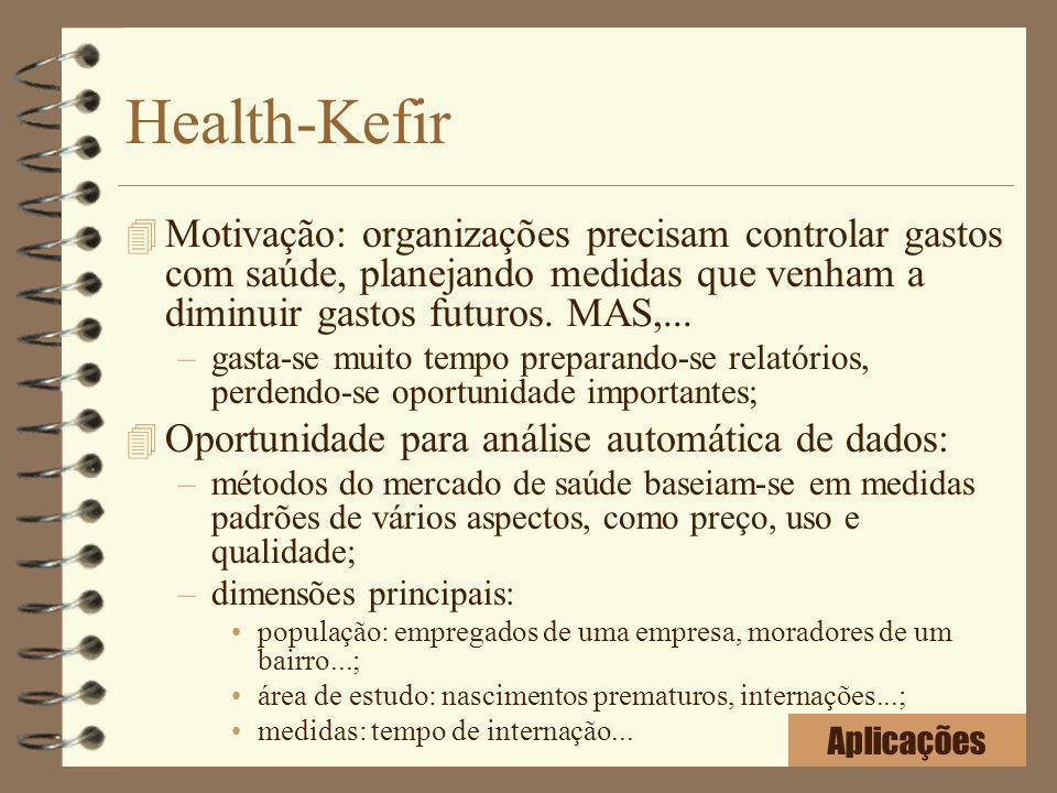 Health-Kefir Motivação: organizações precisam controlar gastos com saúde, planejando medidas que venham a diminuir gastos futuros. MAS,...