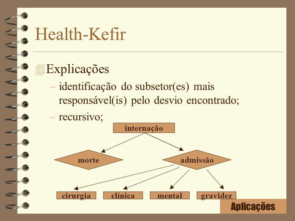 Health-Kefir Explicações