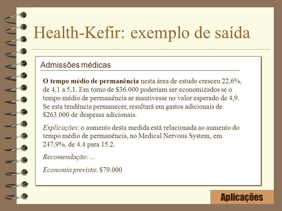 Health-Kefir: exemplo de saída