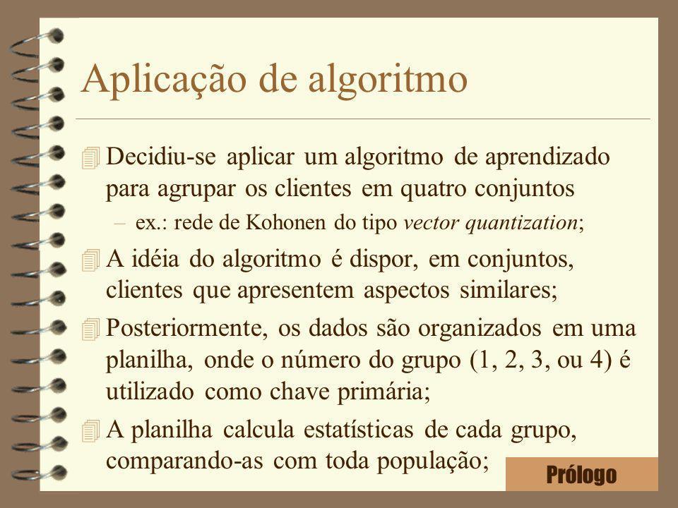 Aplicação de algoritmo