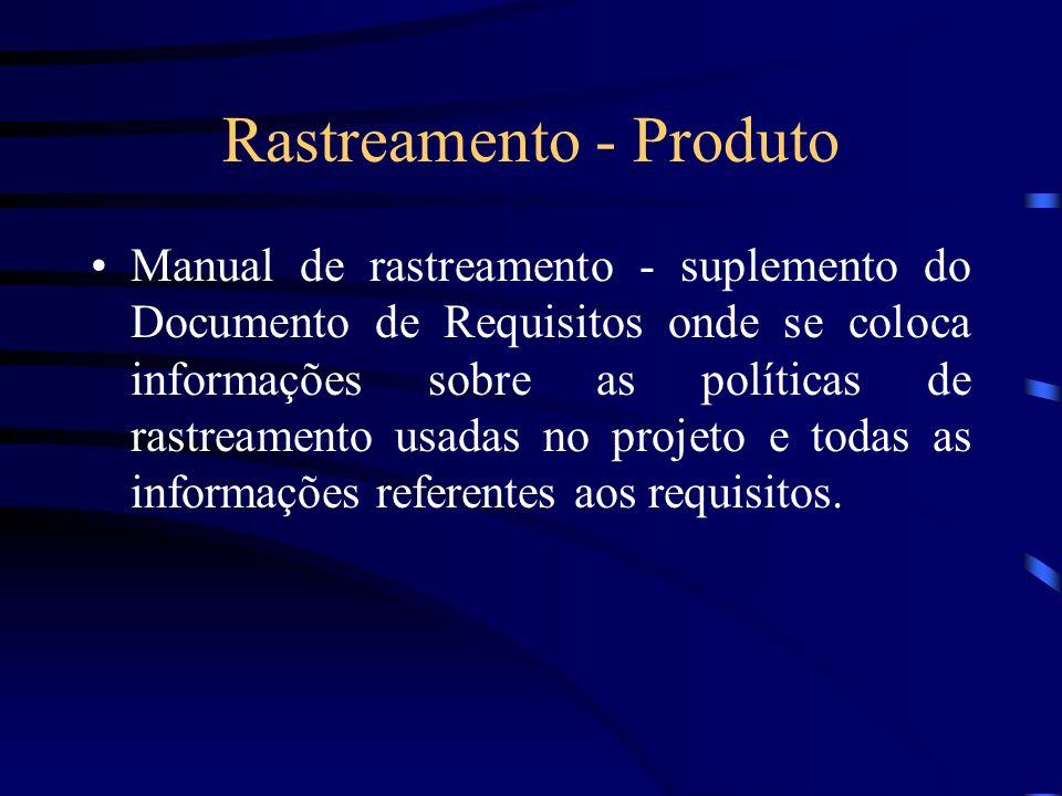 Rastreamento - Produto