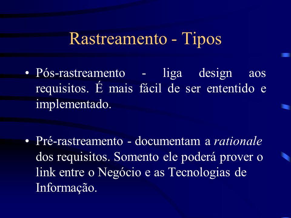 Rastreamento - Tipos Pós-rastreamento - liga design aos requisitos. É mais fácil de ser ententido e implementado.