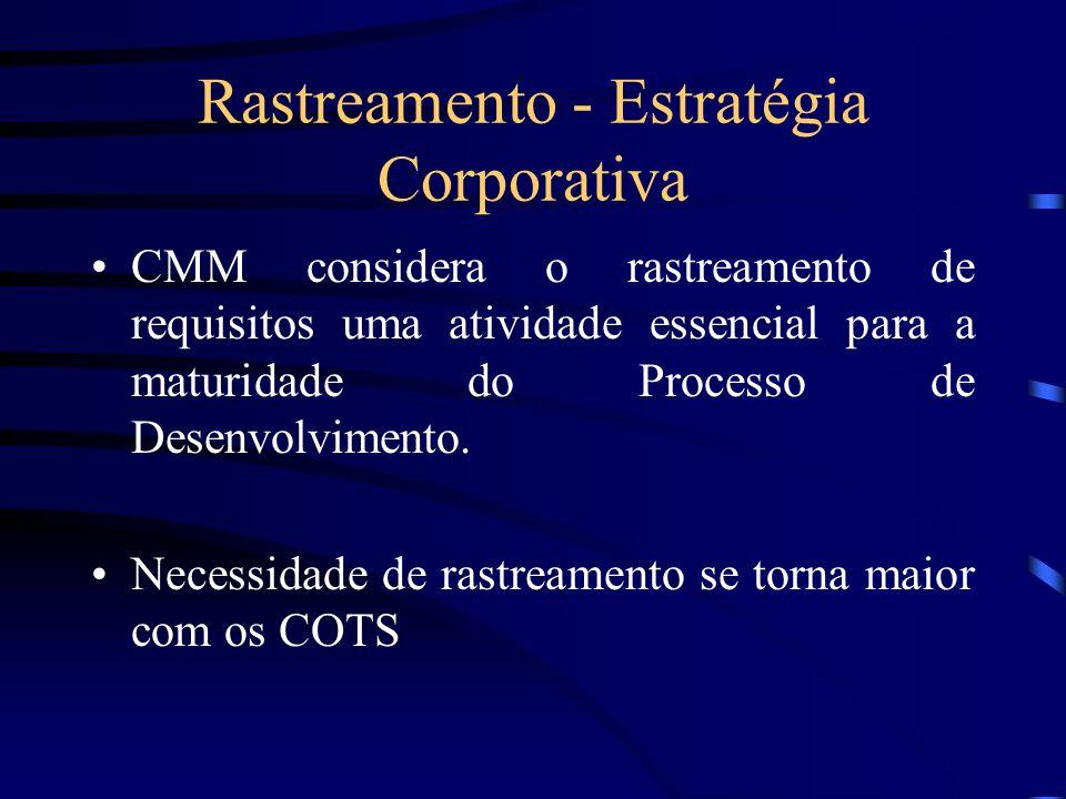 Rastreamento - Estratégia Corporativa