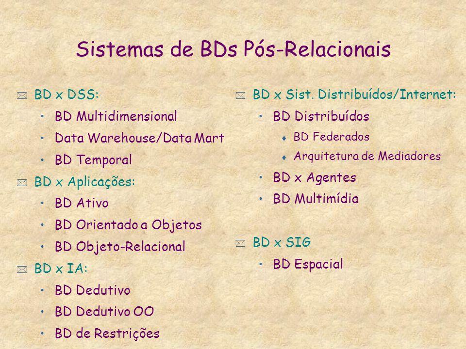 Sistemas de BDs Pós-Relacionais