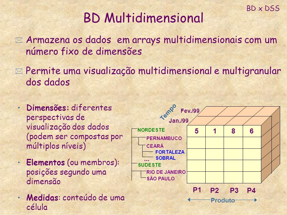 BD Multidimensional BD x DSS. Armazena os dados em arrays multidimensionais com um número fixo de dimensões.