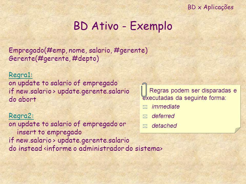 BD Ativo - Exemplo Empregado(#emp, nome, salario, #gerente)