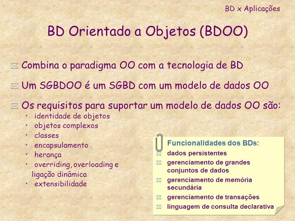 BD Orientado a Objetos (BDOO)