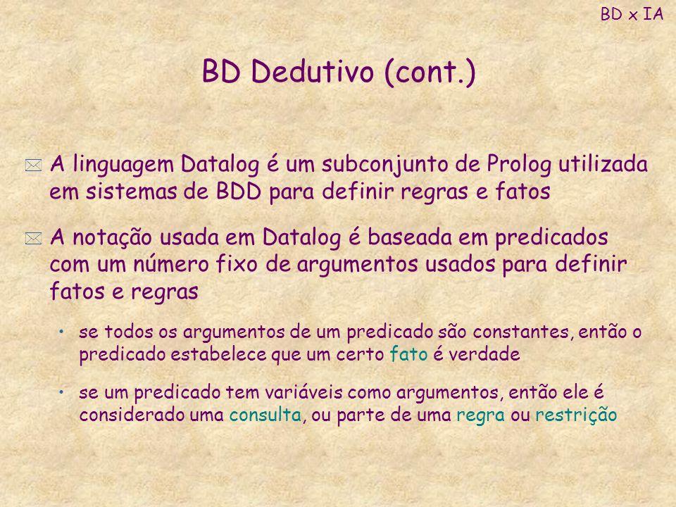 BD x IA BD Dedutivo (cont.) A linguagem Datalog é um subconjunto de Prolog utilizada em sistemas de BDD para definir regras e fatos.
