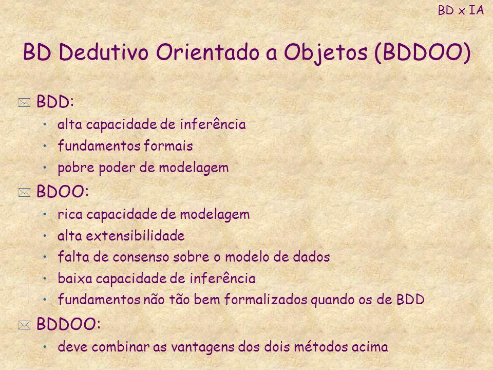 BD Dedutivo Orientado a Objetos (BDDOO)