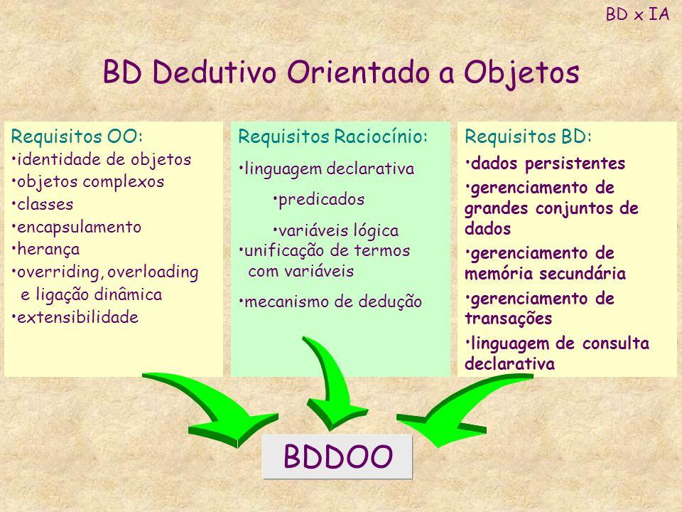 BD Dedutivo Orientado a Objetos