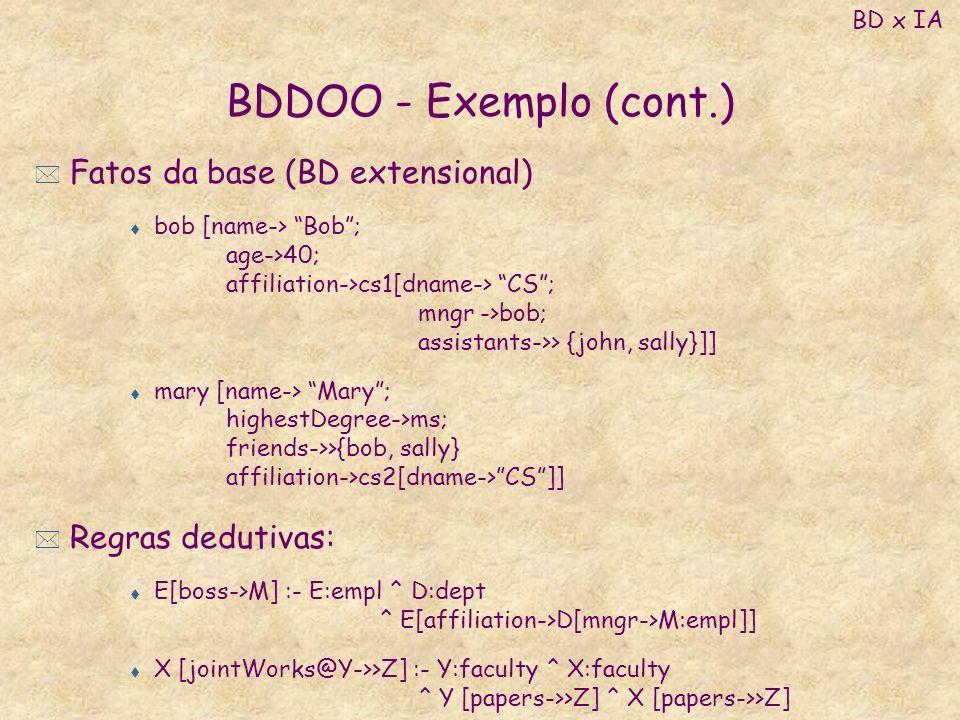 BDDOO - Exemplo (cont.) Fatos da base (BD extensional)