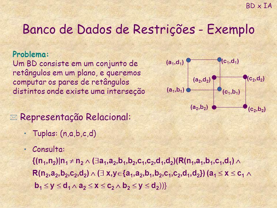 Banco de Dados de Restrições - Exemplo