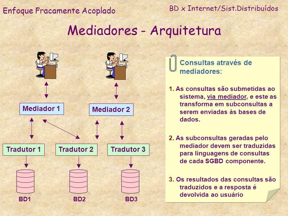 Mediadores - Arquitetura