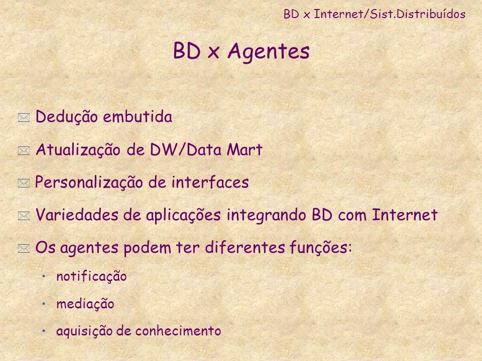 BD x Agentes Dedução embutida Atualização de DW/Data Mart