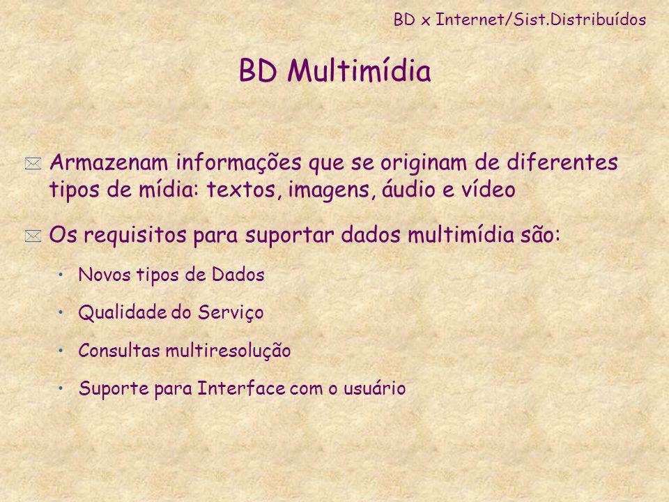 BD x Internet/Sist.Distribuídos