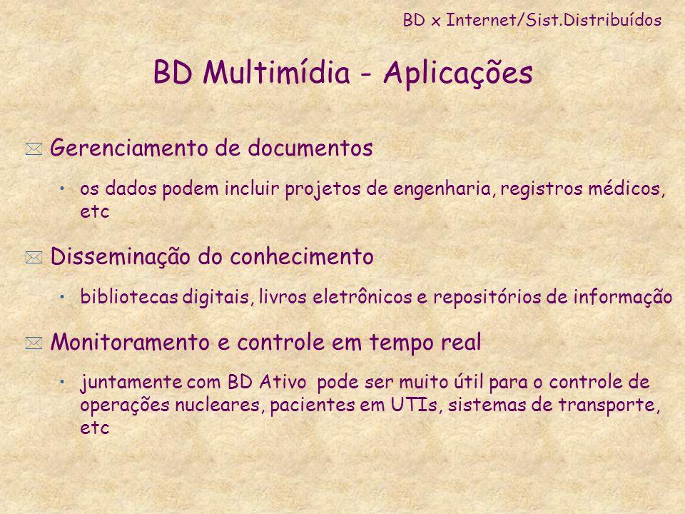 BD Multimídia - Aplicações