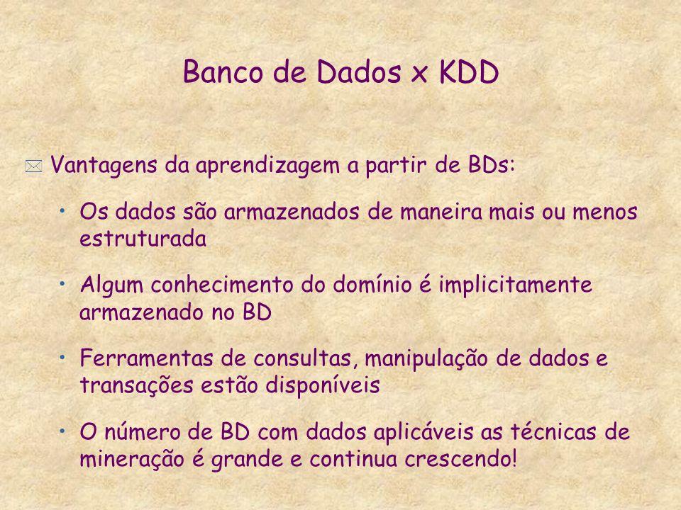 Banco de Dados x KDD Vantagens da aprendizagem a partir de BDs: