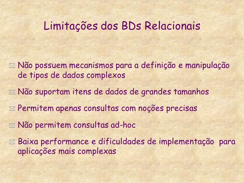 Limitações dos BDs Relacionais