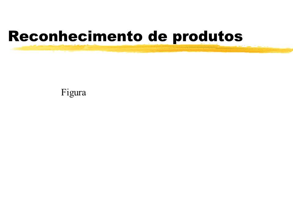 Reconhecimento de produtos