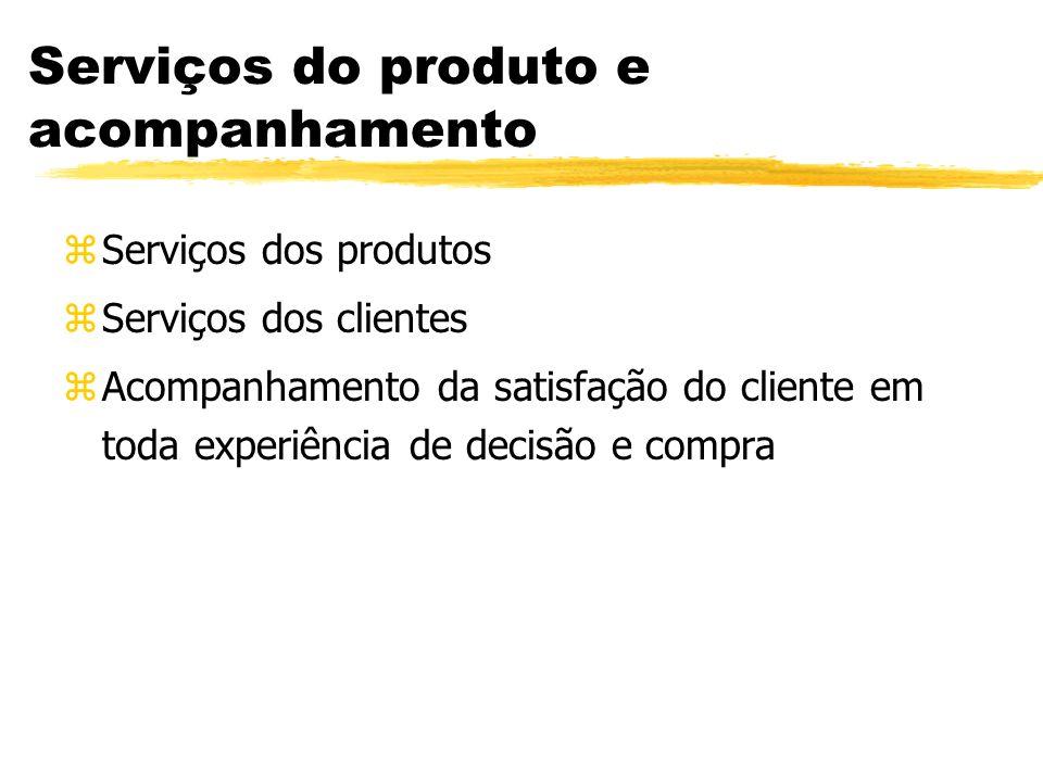 Serviços do produto e acompanhamento