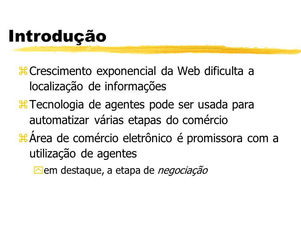 Introdução Crescimento exponencial da Web dificulta a localização de informações.
