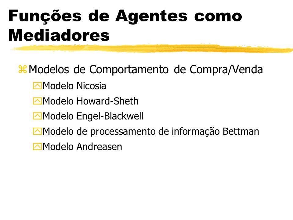Funções de Agentes como Mediadores