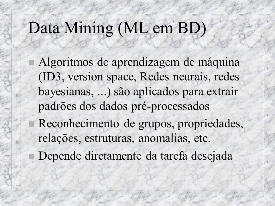 Data Mining (ML em BD)