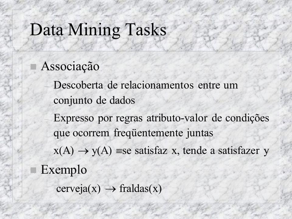 Data Mining Tasks Associação Exemplo