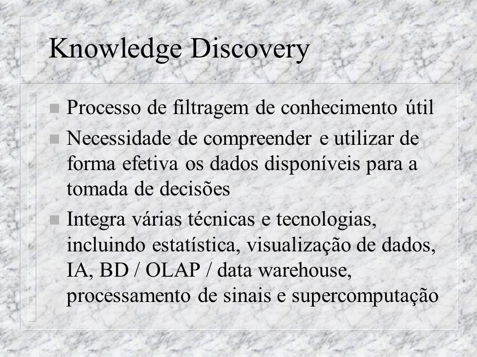 Knowledge Discovery Processo de filtragem de conhecimento útil