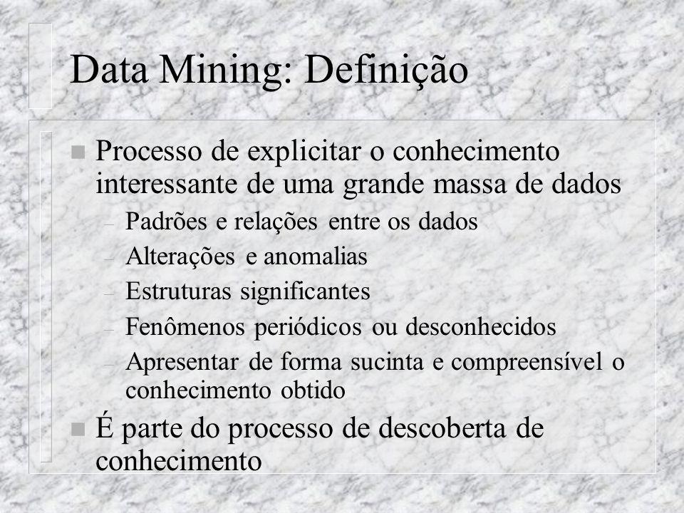 Data Mining: Definição