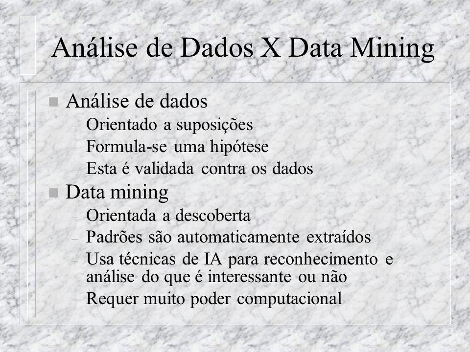 Análise de Dados X Data Mining