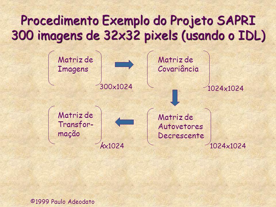 Procedimento Exemplo do Projeto SAPRI 300 imagens de 32x32 pixels (usando o IDL)