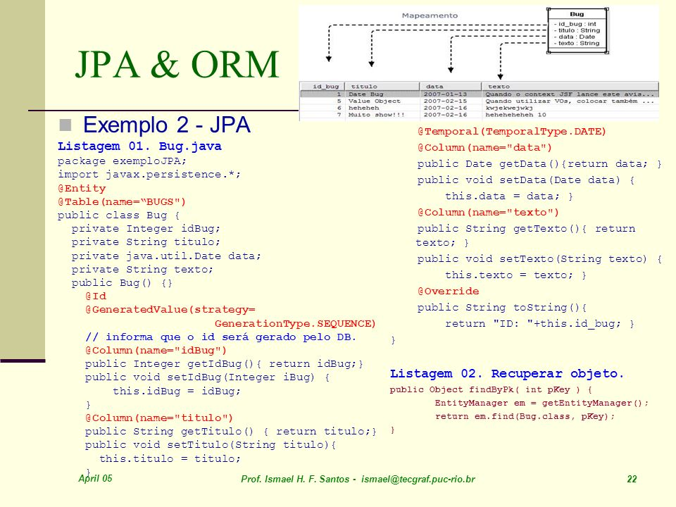 JPA & ORM Exemplo 2 - JPA Listagem 01. Bug.java