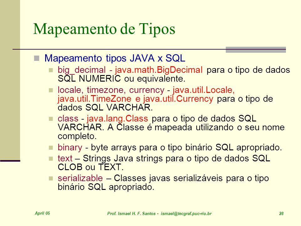 Mapeamento de Tipos Mapeamento tipos JAVA x SQL