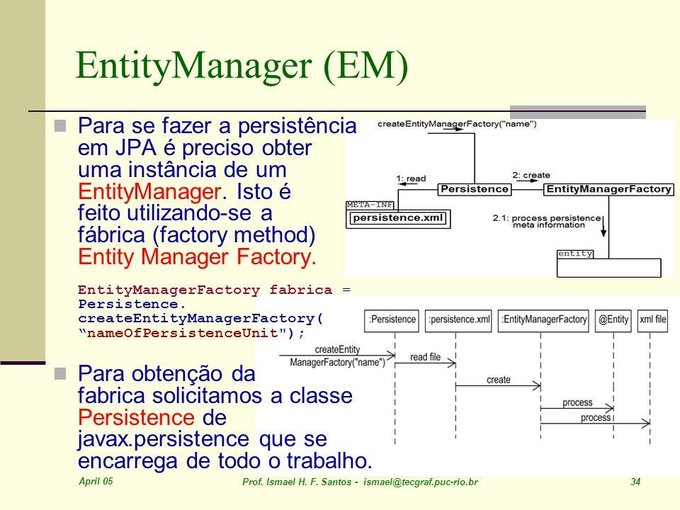 EntityManager (EM)