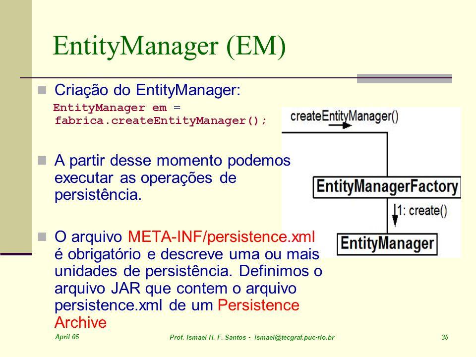 EntityManager (EM) Criação do EntityManager: