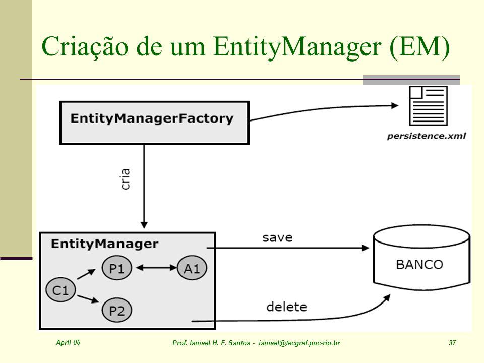 Criação de um EntityManager (EM)
