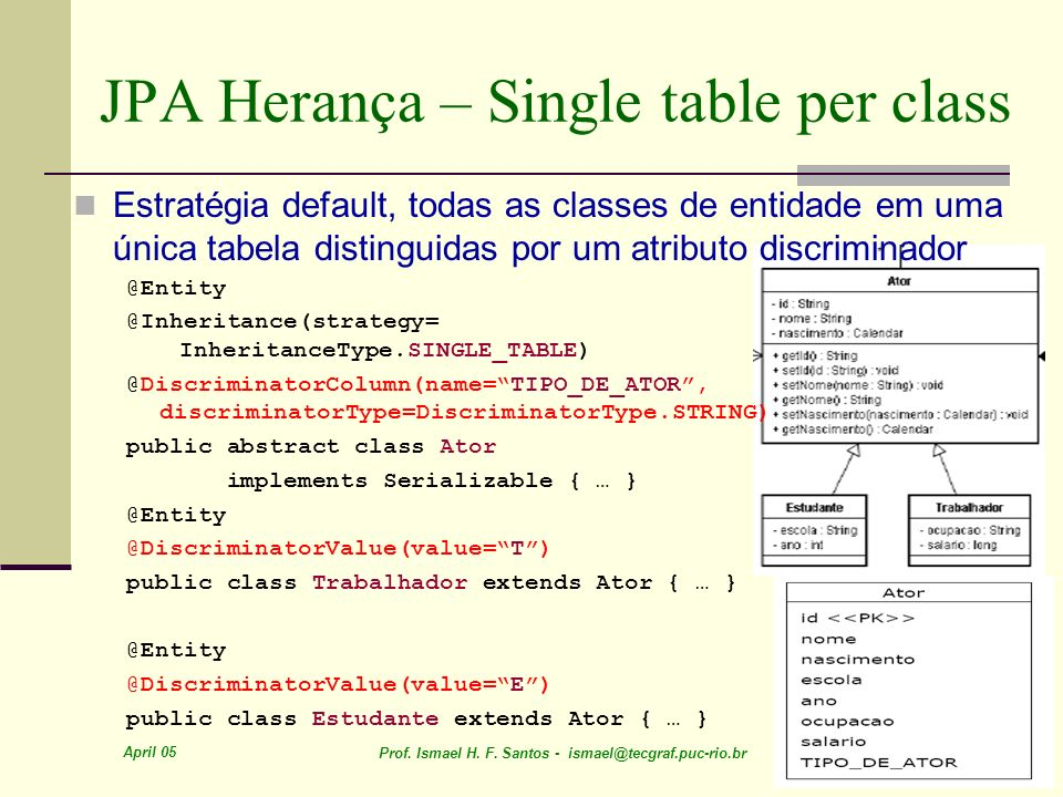 JPA Herança – Single table per class