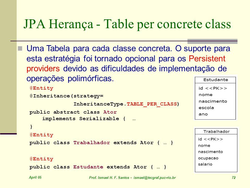 JPA Herança - Table per concrete class