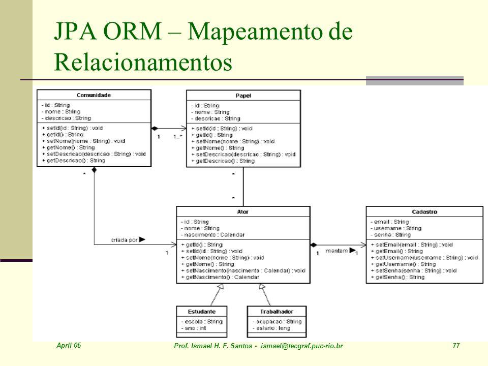 JPA ORM – Mapeamento de Relacionamentos