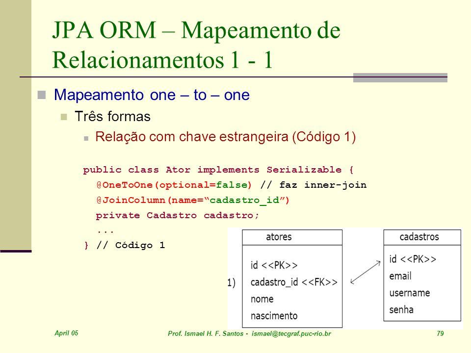JPA ORM – Mapeamento de Relacionamentos 1 - 1