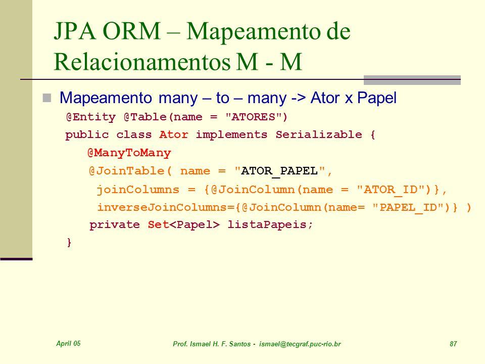 JPA ORM – Mapeamento de Relacionamentos M - M
