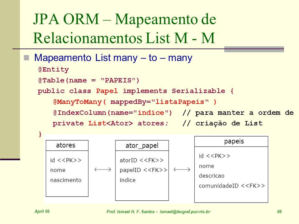 JPA ORM – Mapeamento de Relacionamentos List M - M