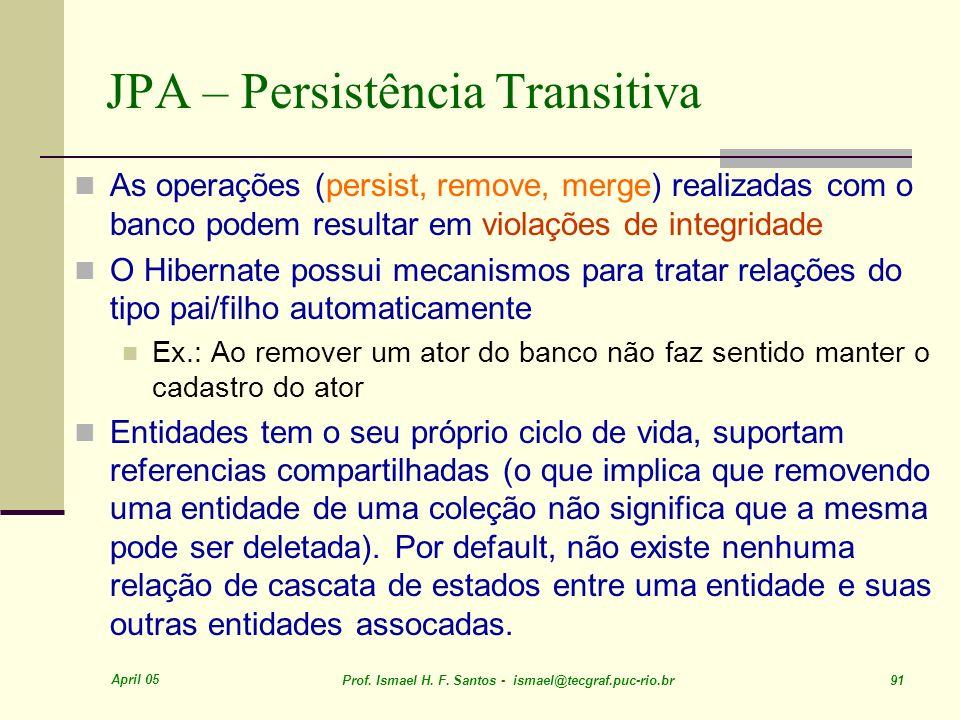 JPA – Persistência Transitiva