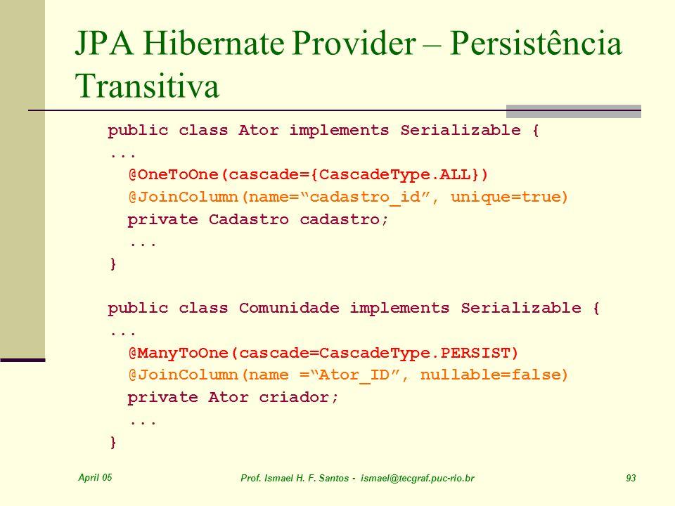 JPA Hibernate Provider – Persistência Transitiva