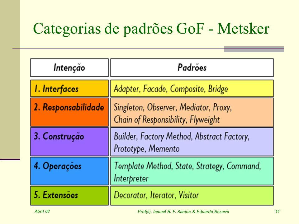 Categorias de padrões GoF - Metsker