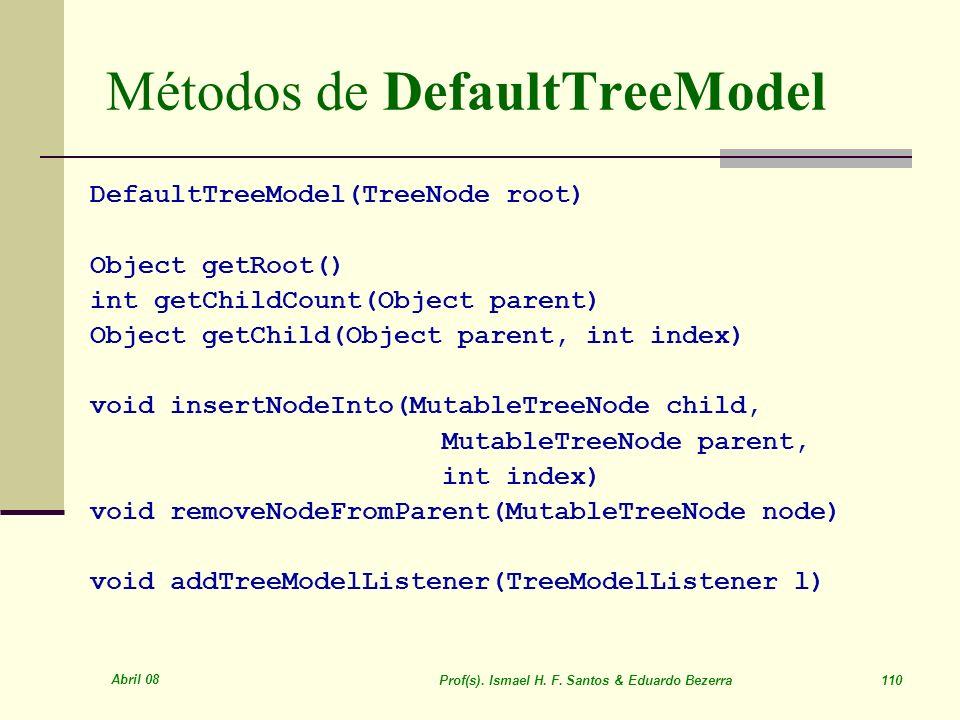 Métodos de DefaultTreeModel